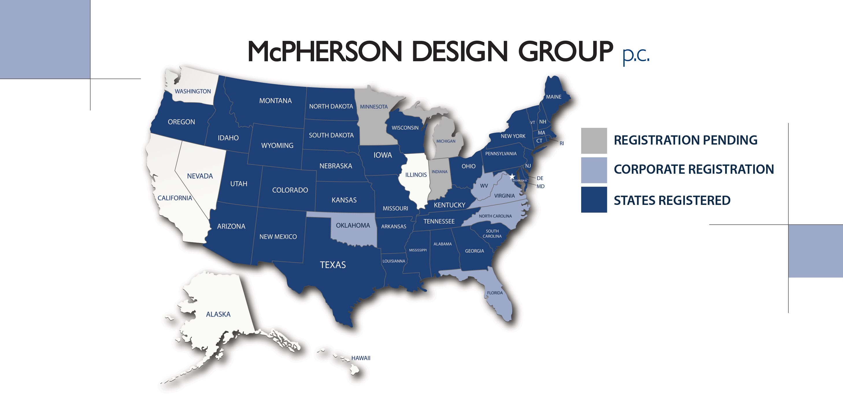 McPherson Design Group licensed states